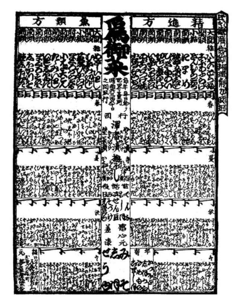 江戸時代発行のレシピランキング