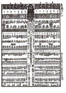 江戸時代の日本酒番付